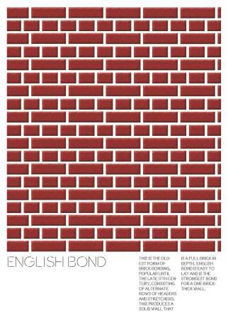 English Bond Poster FINAL