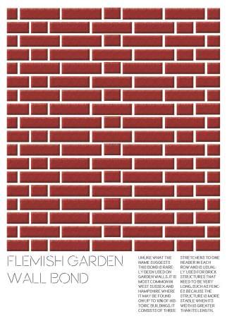 Flemish Garden Wall Poster FINAL