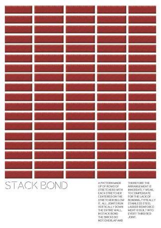 Stack Bond Poster FINAL
